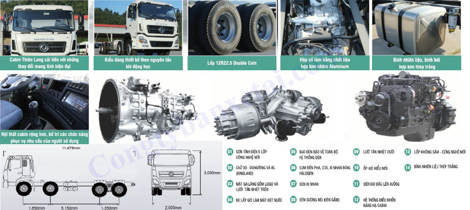 DONGFENG L315 ( 8X4 )
