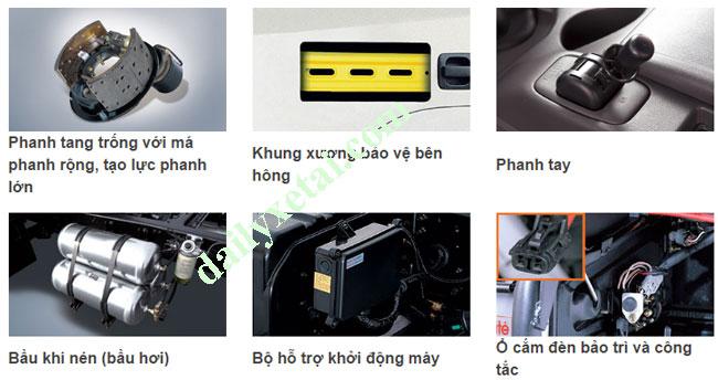 BAN XE NANG DAU HYUNDAI HD210